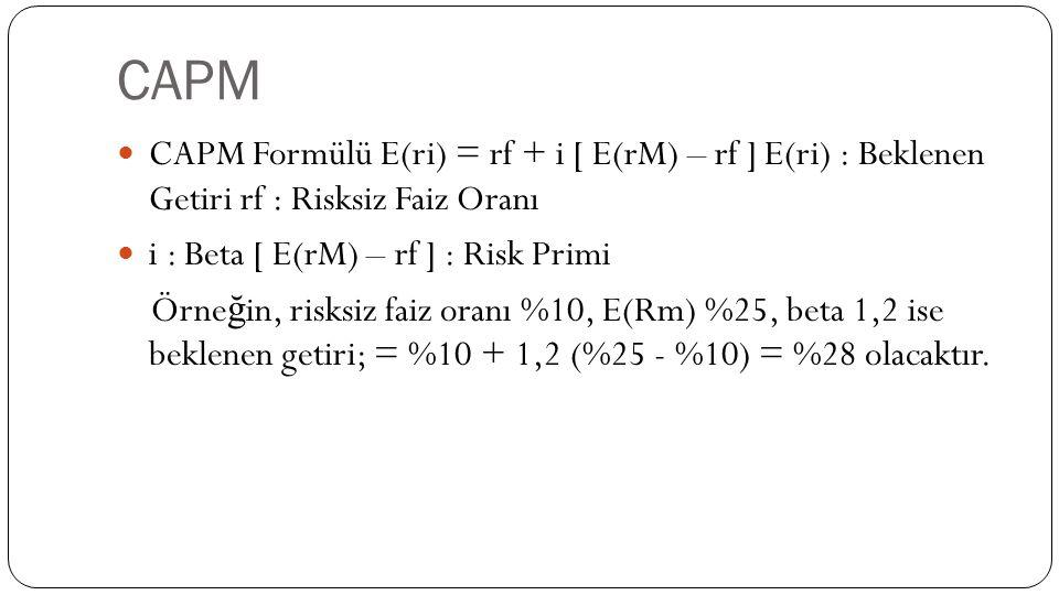 CAPM CAPM Formülü E(ri) = rf + i [ E(rM) – rf ] E(ri) : Beklenen Getiri rf : Risksiz Faiz Oranı. i : Beta [ E(rM) – rf ] : Risk Primi.